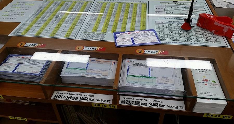 Почта Кореи